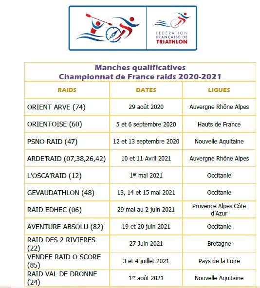 Championnat de France des Raids   Adultes   FFTRI